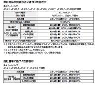 【LIXIL JF-20-F】交換用浄水カートリッジ(標準タイプ・4個入り)