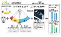 【KVK KM5021TEC】台付シングルレバー混合水栓(シャワー付)