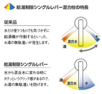 【KAKUDAI 192-332】壁付シングルレバー混合水栓