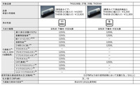 【TOTO TH658-3】交換用浄水カートリッジ(高性能タイプ・3個入り)
