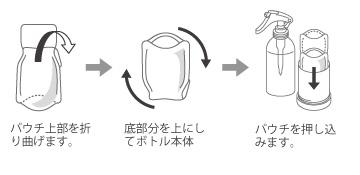 step1の図