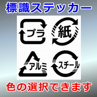 リサイクルセット1