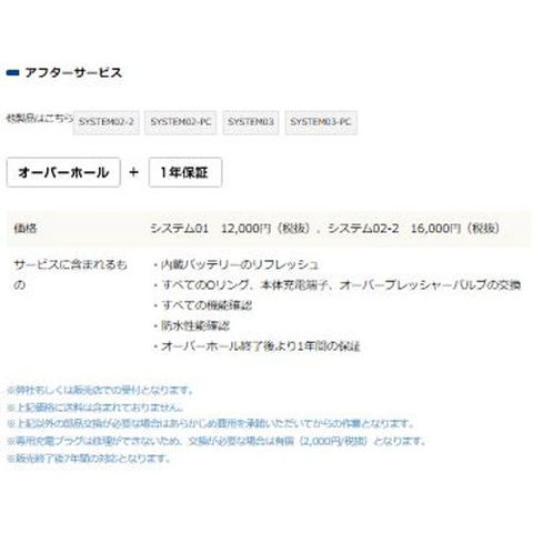 【AOIJAPAN/RGBlue】RGBlue System01/02/03アフターサービス