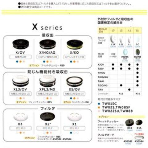 シゲマツ 取替え式防塵マスク・直結式小型防毒マスク TW01